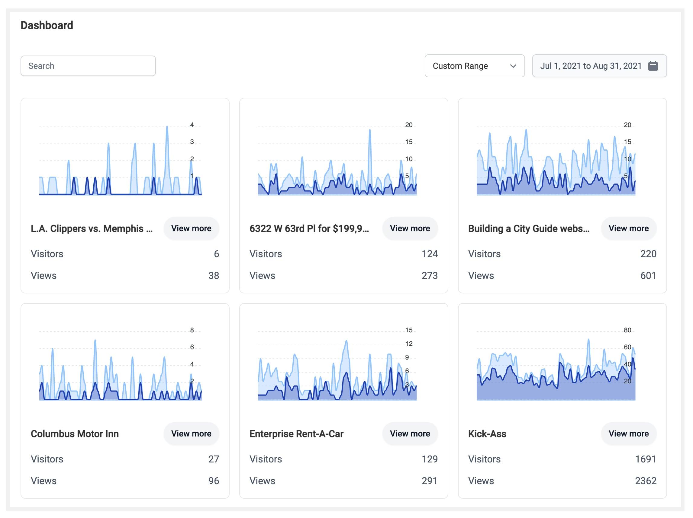 JReviews Dashboard Add-on listing analytics