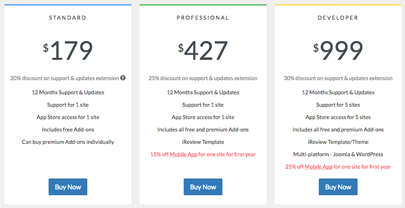 JReviews Pricing Plans
